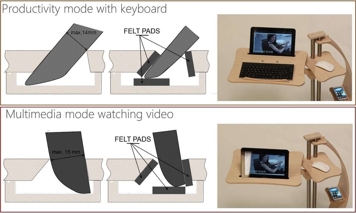 loungewood as tablet stand